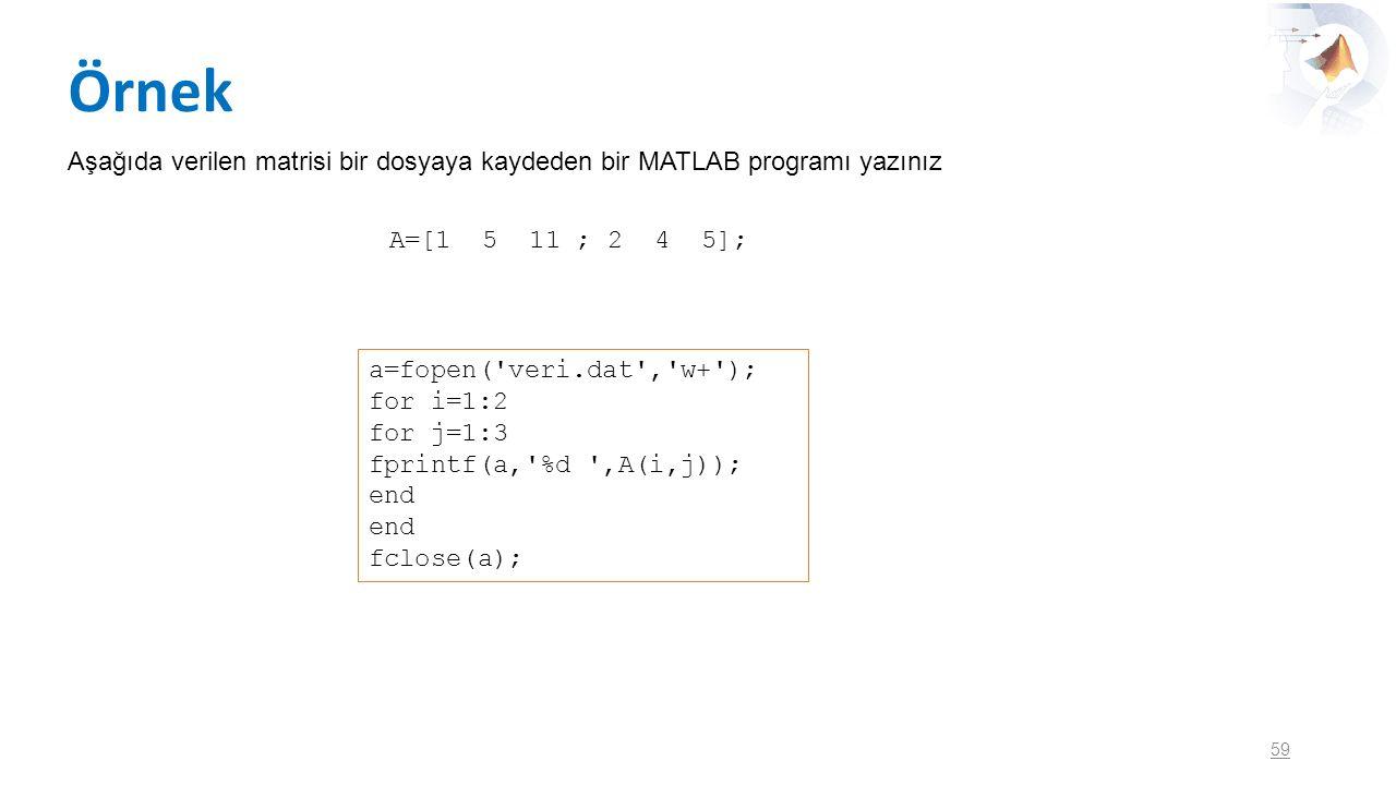 Örnek Aşağıda verilen matrisi bir dosyaya kaydeden bir MATLAB programı yazınız. A=[1 5 11 ; 2 4 5];